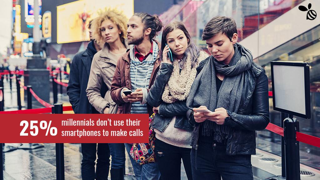 Millennials don't call