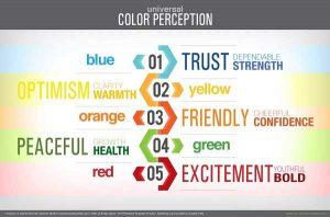 colorperception