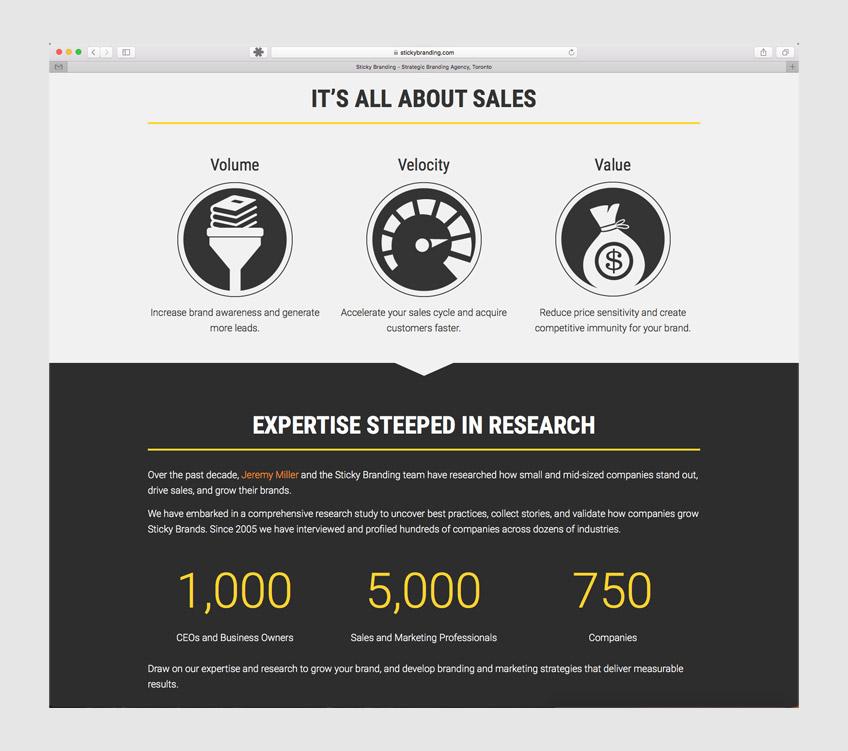 Website Design - Always Be Converting